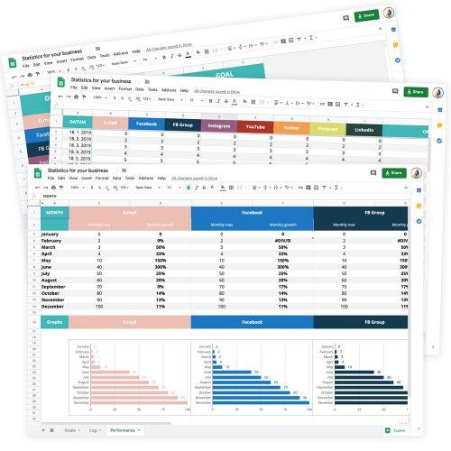 Google template: Statistics for your business