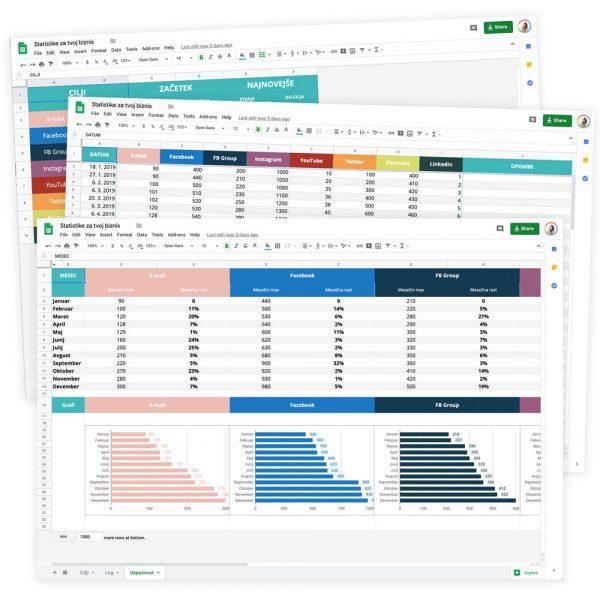 Google predloga: spremljanje statistike